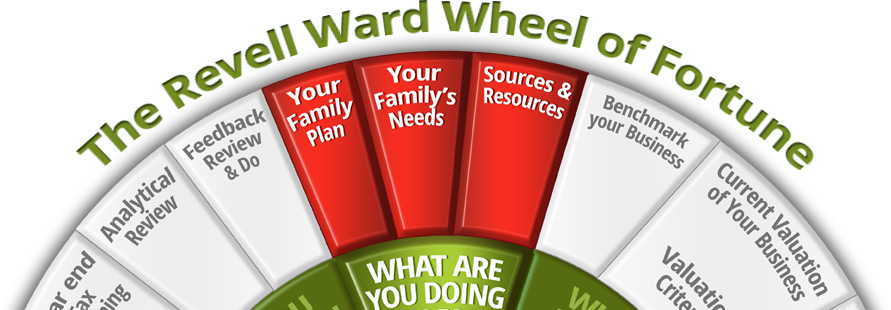 revell_ward_wheel